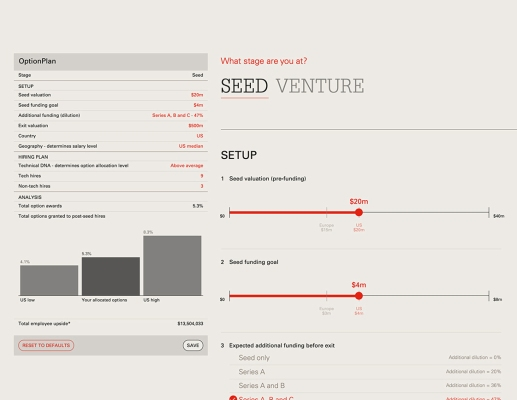 Index Ventures Launches Web App To Help Founders Calculate Employee Stock Options - TechCrunch